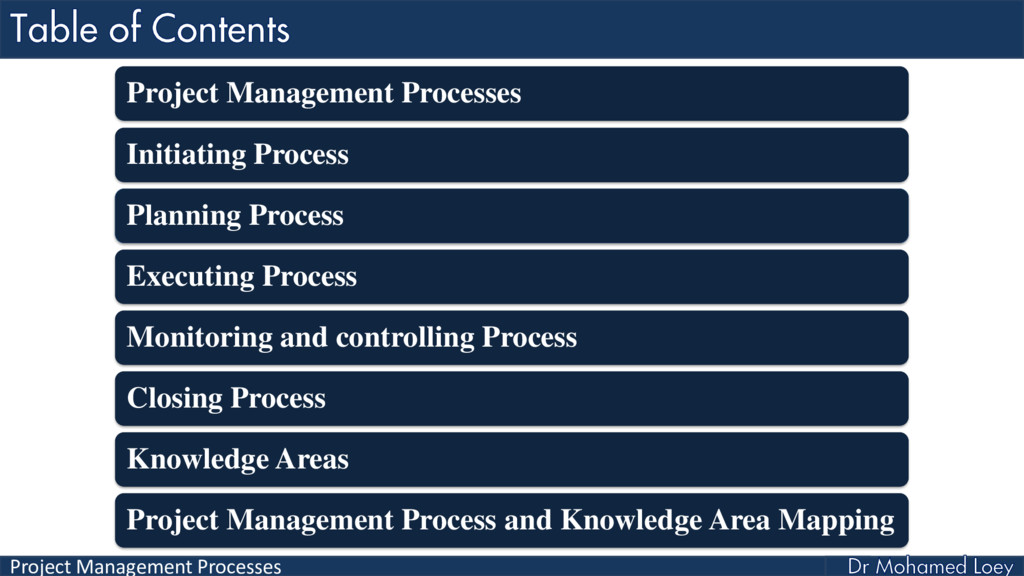 Project Management Processes Project Management...