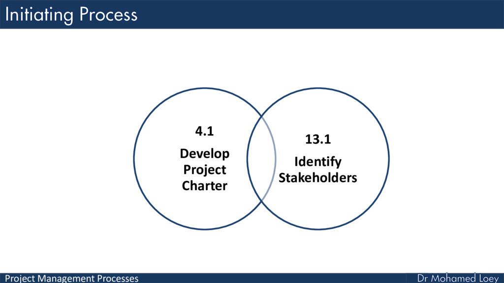 Project Management Processes 4.1 Develop Projec...