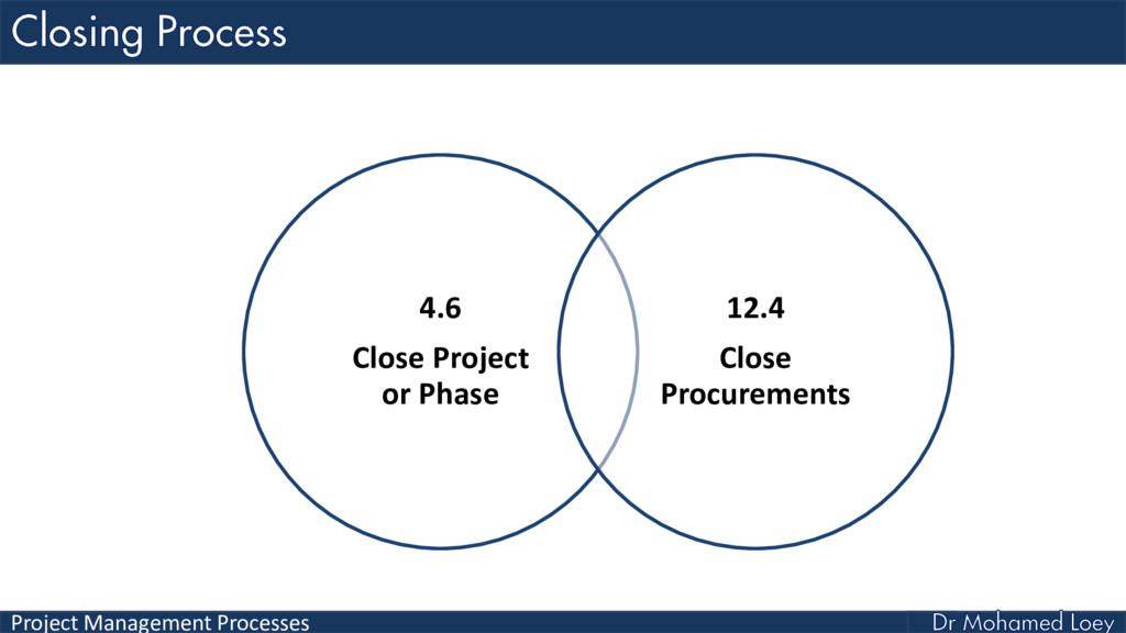 Project Management Processes 4.6 Close Project ...