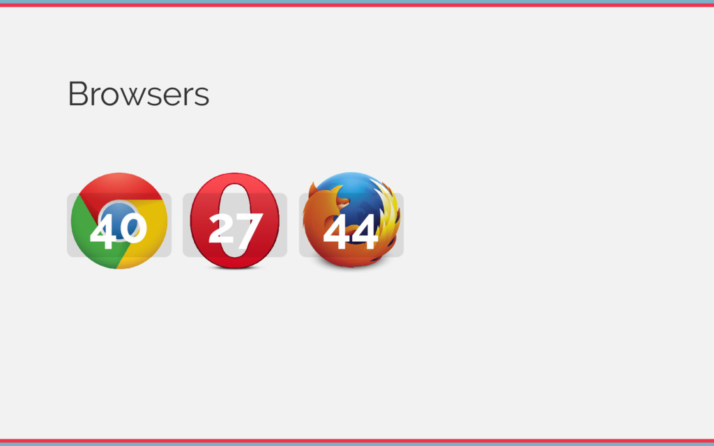 Browsers 40 27 44