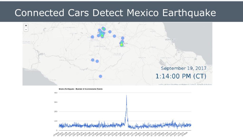 MyGeotab   Visit Geotab.com Connected Cars Dete...