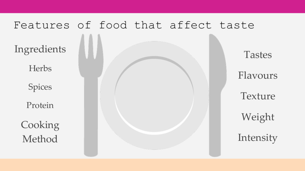 Features of food that affect taste Ingredients ...