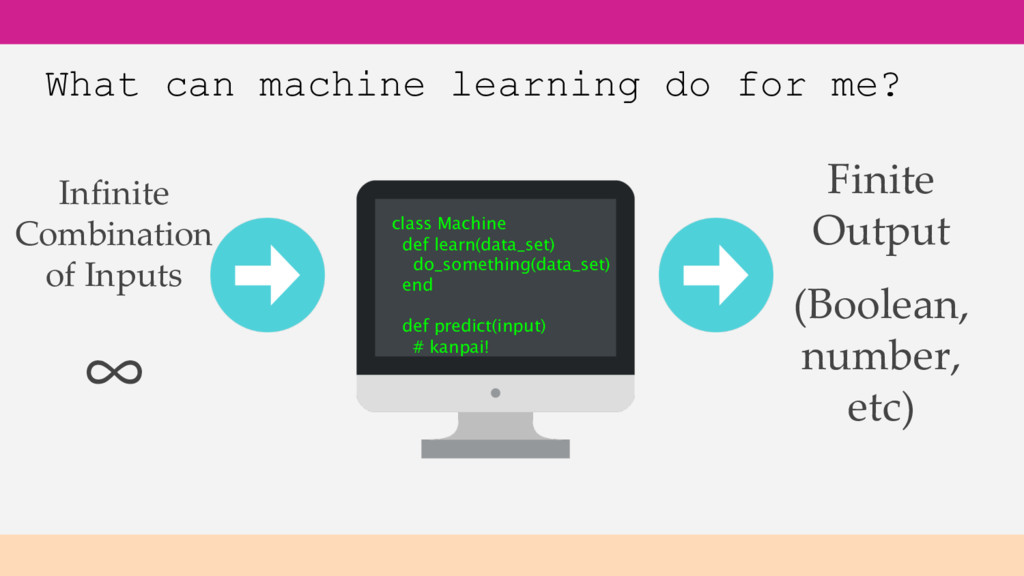 What can machine learning do for me? Infinite C...