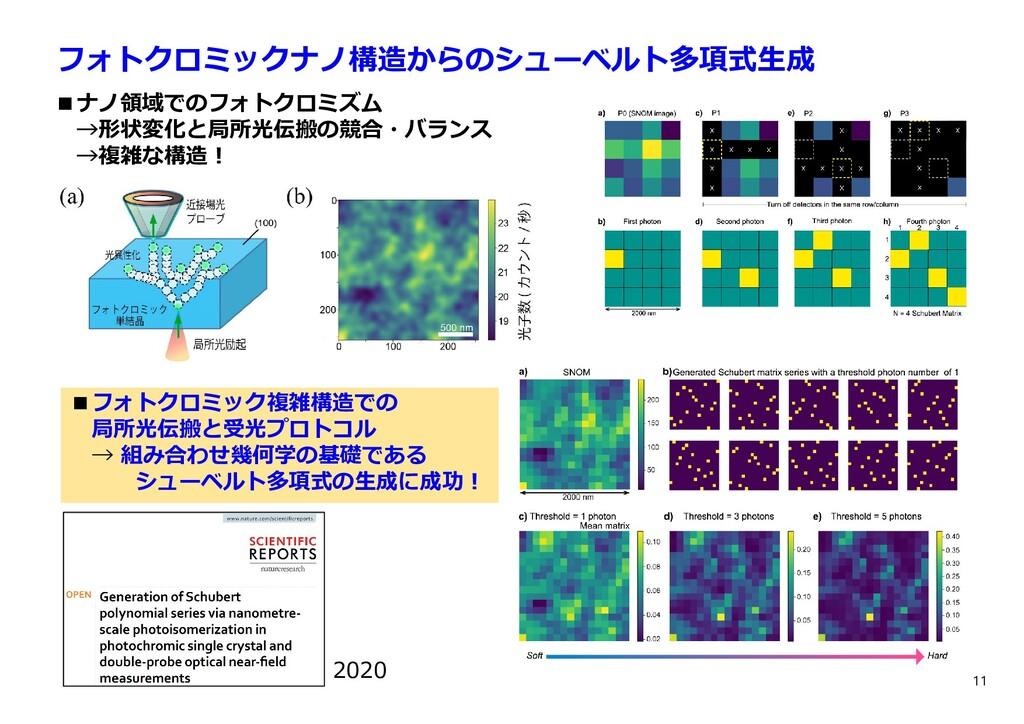 11 フォトクロミックナノ構造からのシューベルト多項式⽣成 ■ナノ領域でのフォトクロミズム →...