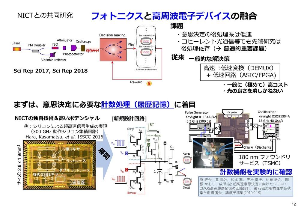 フォトニクスと⾼周波電⼦デバイスの融合 ⼀般的な解決策 ⾼速→低速変換(DEMUX) + 低速...