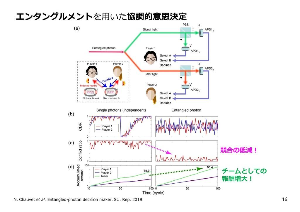 16 N. Chauvet et al. Entangled-photon decision ...