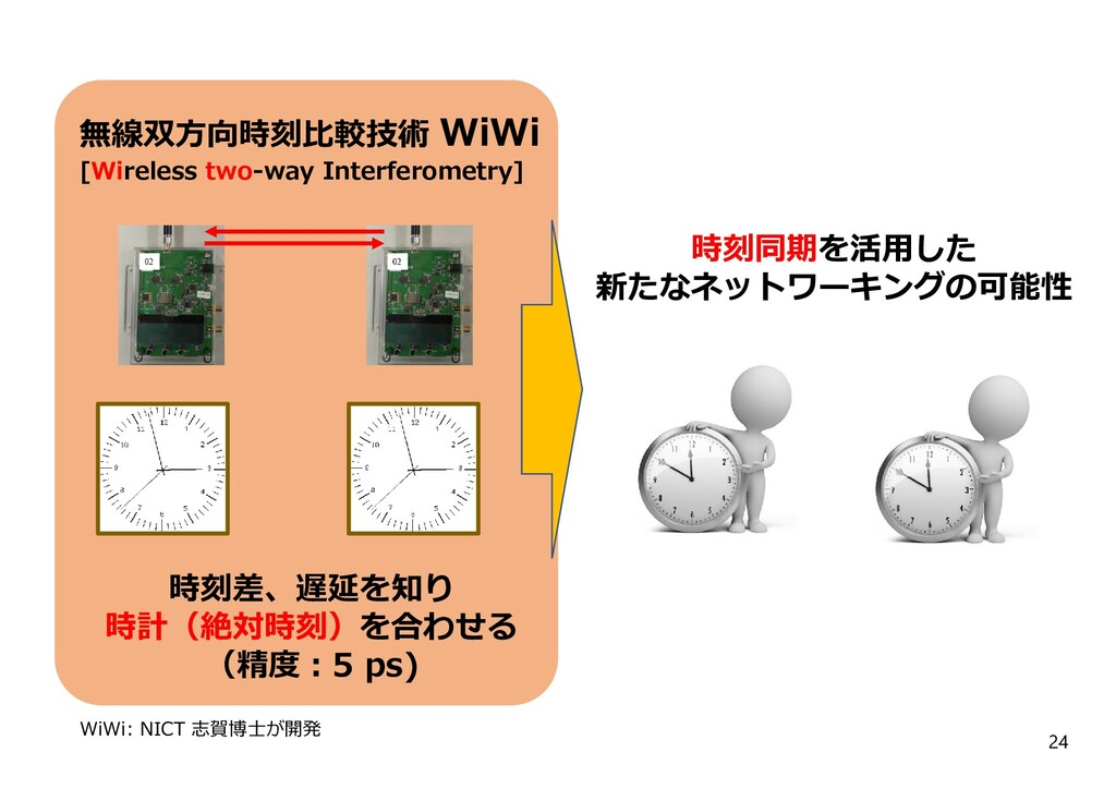 24 無線双⽅向時刻⽐較技術 WiWi [Wireless two-way Interfero...