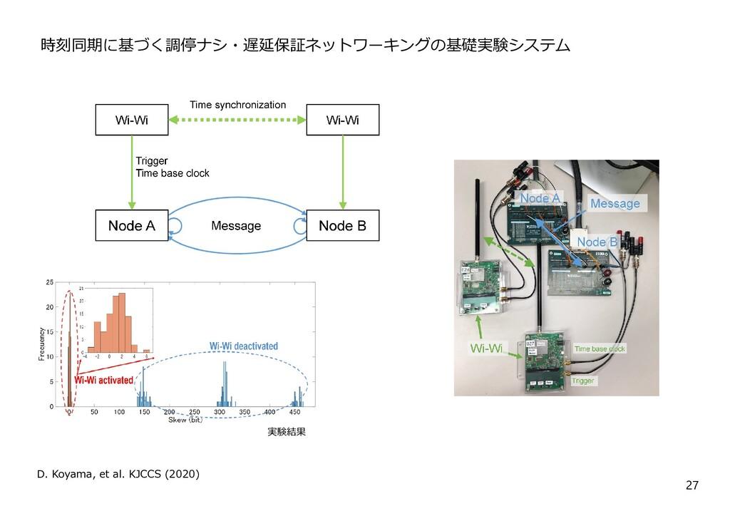 27 時刻同期に基づく調停ナシ・遅延保証ネットワーキングの基礎実験システム D. Koyama...