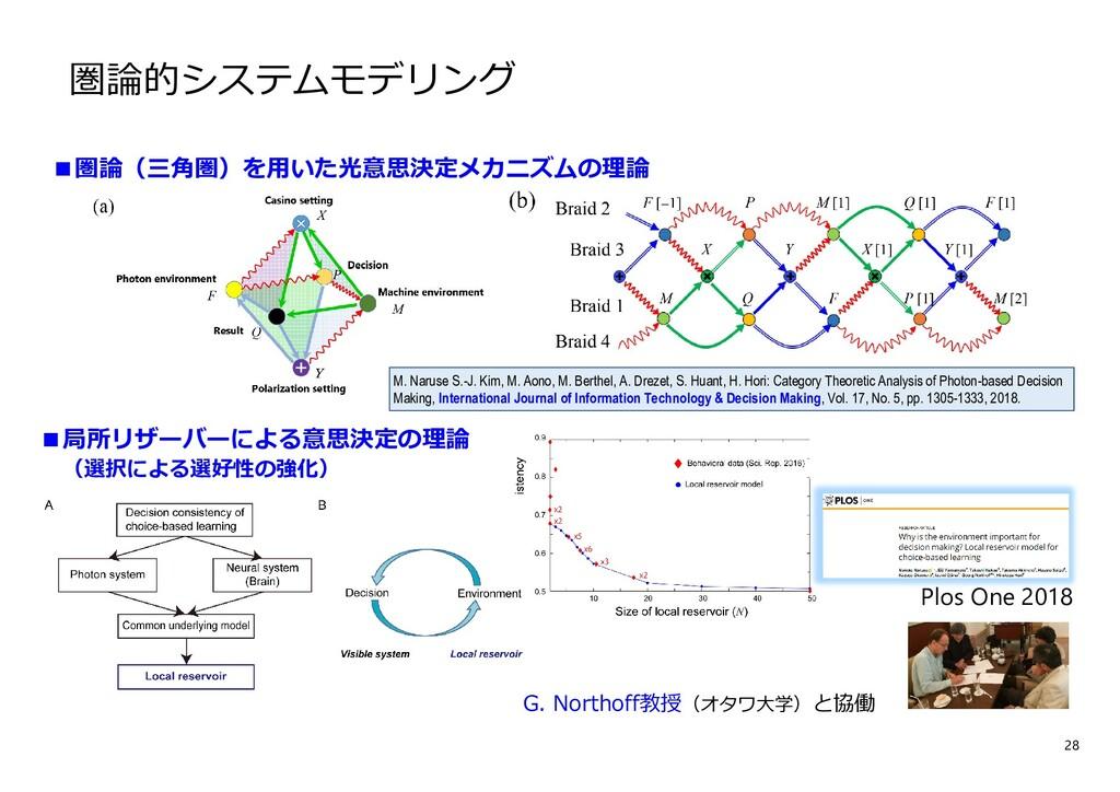 圏論的システムモデリング M. Naruse S.-J. Kim, M. Aono, M. B...