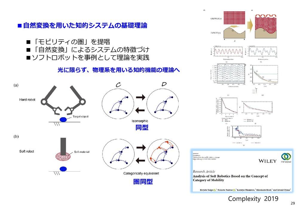 ■⾃然変換を⽤いた知的システムの基礎理論 ■「モビリティの圏」を提唱 ■「⾃然変換」によるシス...