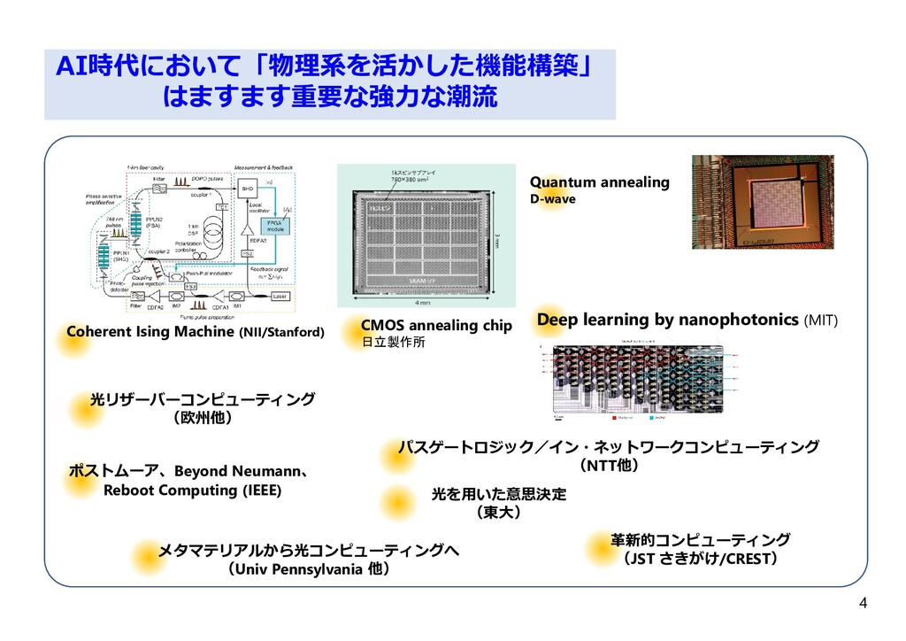 Deep learning by nanophotonics (MIT) Coherent I...