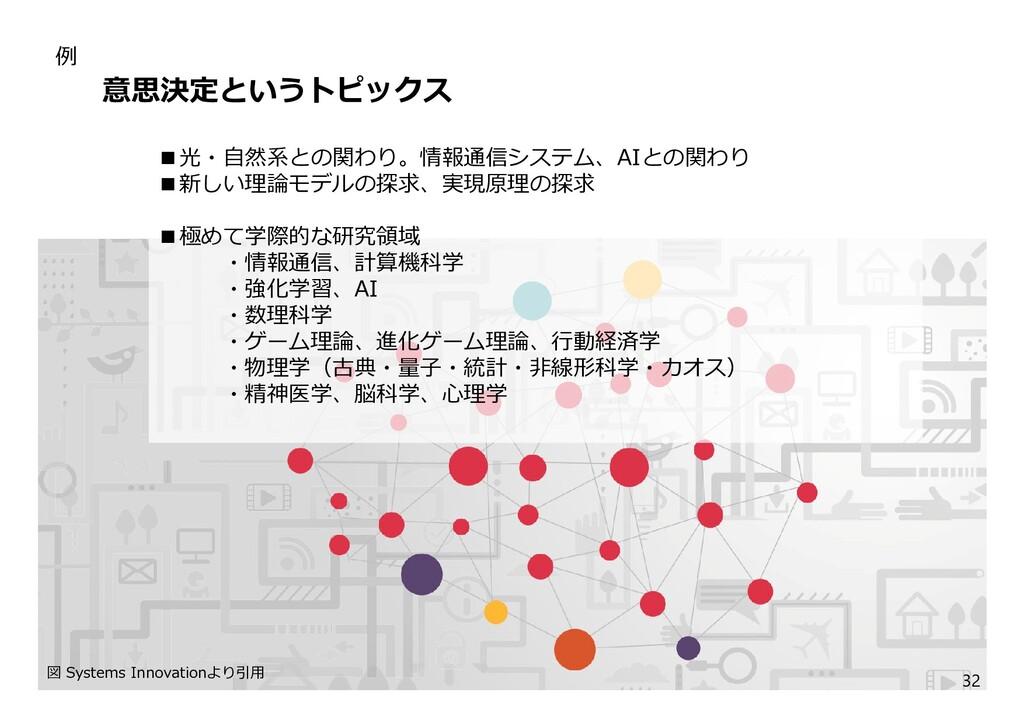 32 32 意思決定というトピックス ■光・⾃然系との関わり。情報通信システム、AIとの関わり...