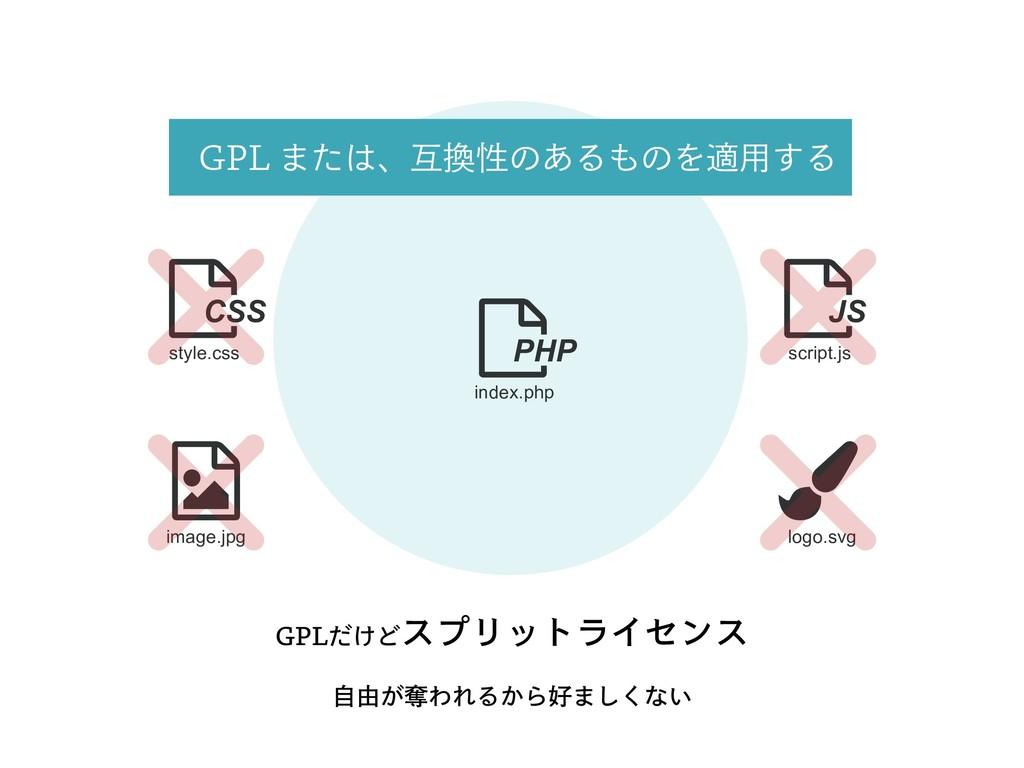 (1-͚ͩͲεϓϦοτϥΠηϯε ࣗ༝͕ୣΘΕΔ͔Β·͘͠ͳ͍ PHP index.php...