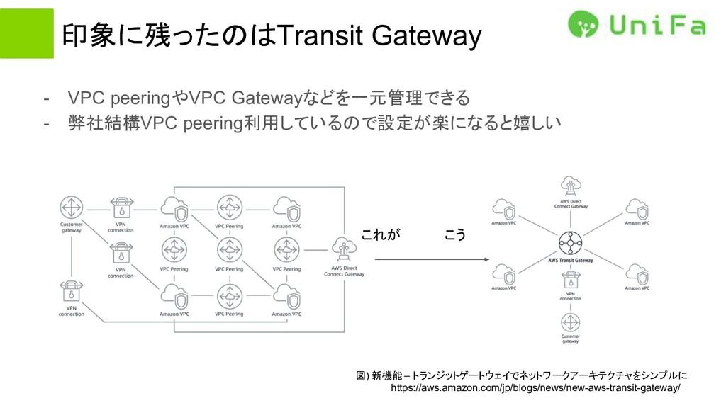 印象に残ったのはTransit Gateway - VPC peeringやVPC Gatew...