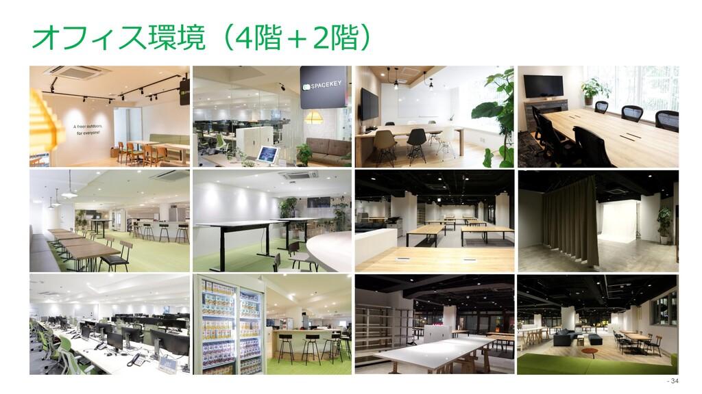 - 34 オフィス環境(4階+2階)