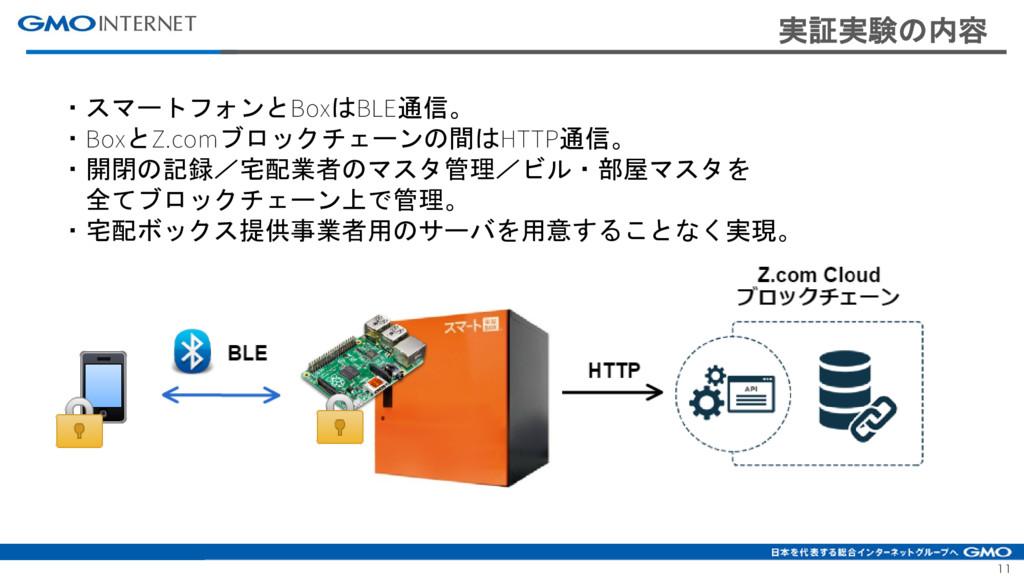 11 実証実験の内容 ・スマートフォンとBoxはBLE通信。 ・BoxとZ.comブロックチェ...