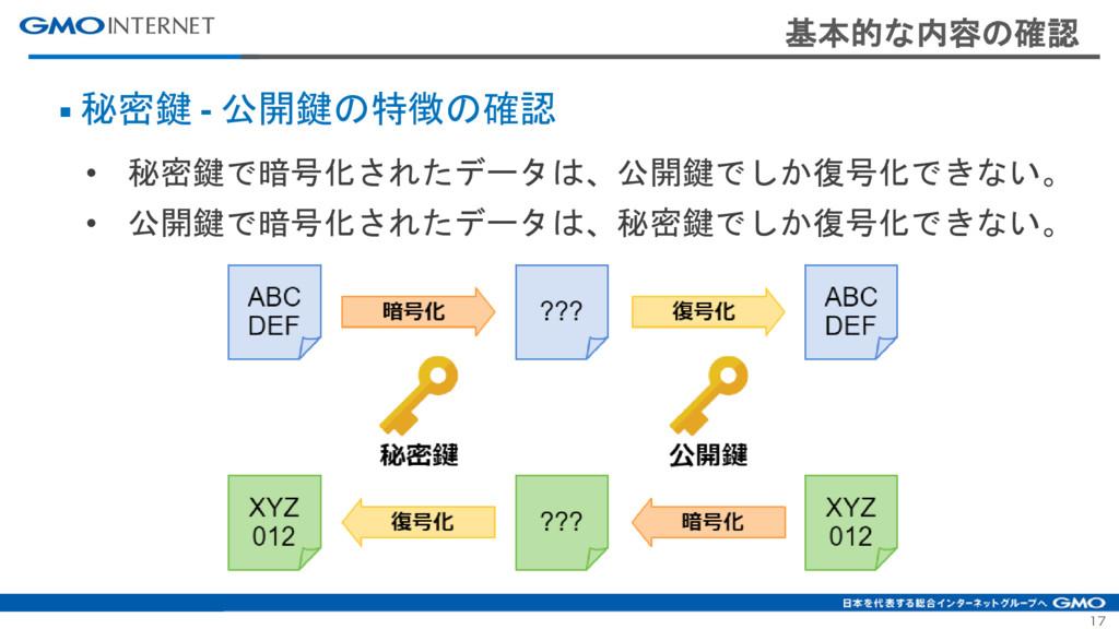 17 基本的な内容の確認 ■ 秘密鍵 - 公開鍵の特徴の確認 • 秘密鍵で暗号化されたデータは...