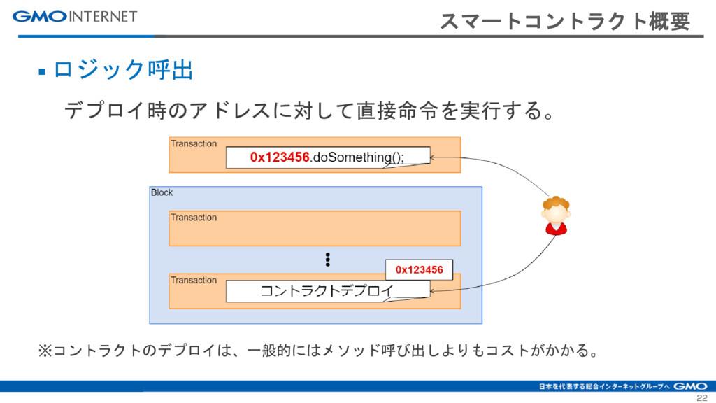 22 スマートコントラクト概要 ■ ロジック呼出 デプロイ時のアドレスに対して直接命令を実行す...
