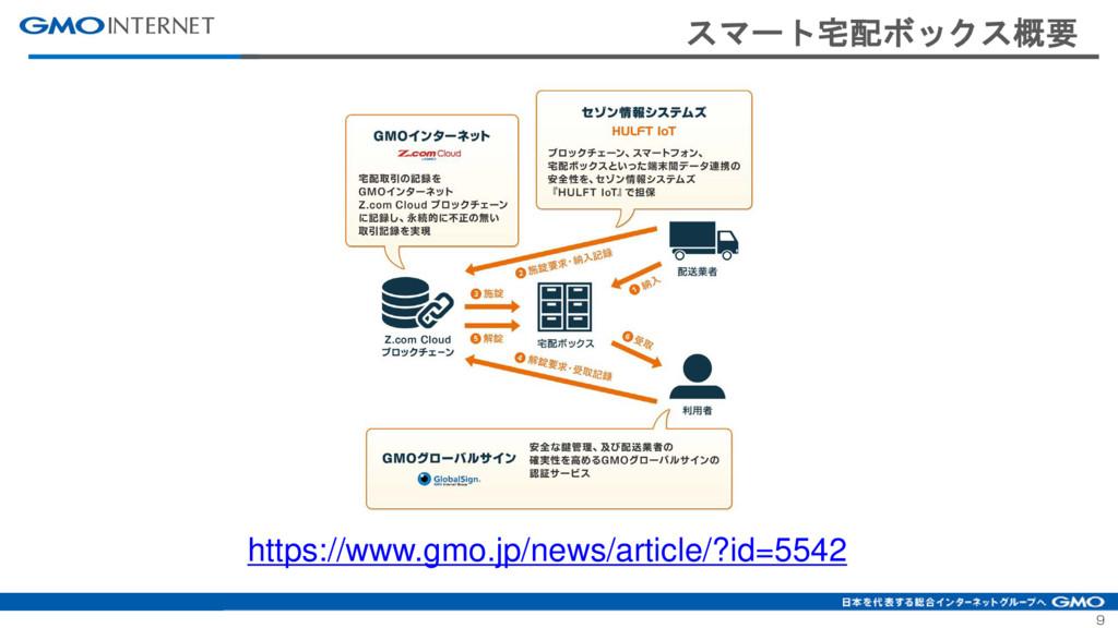 9 スマート宅配ボックス概要 https://www.gmo.jp/news/article/...