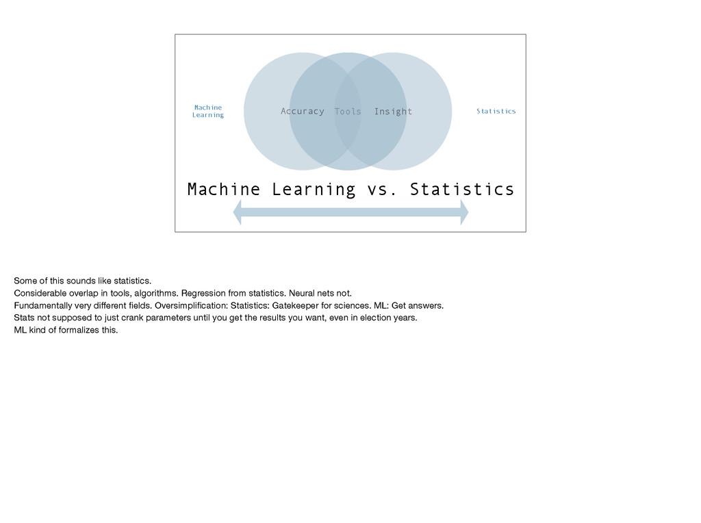 Machine Learning vs. Statistics Machine Learnin...