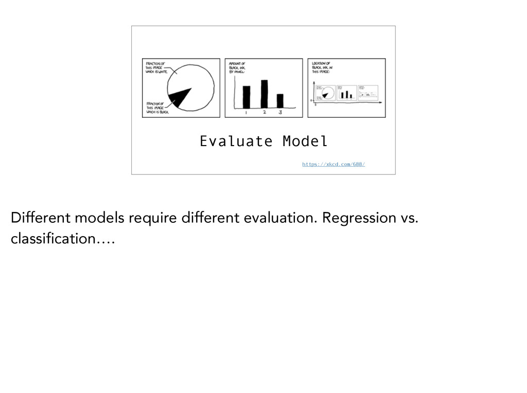 Evaluate Model https://xkcd.com/688/ Different ...