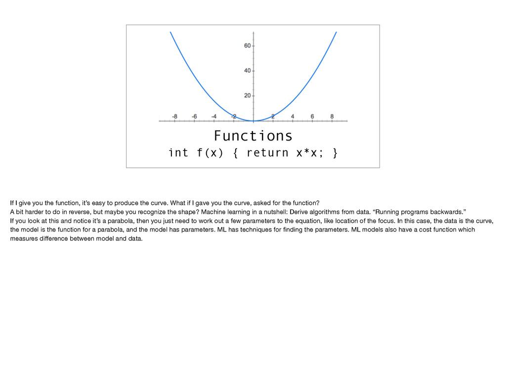 Functions int f(x) { return x*x; } If I give yo...