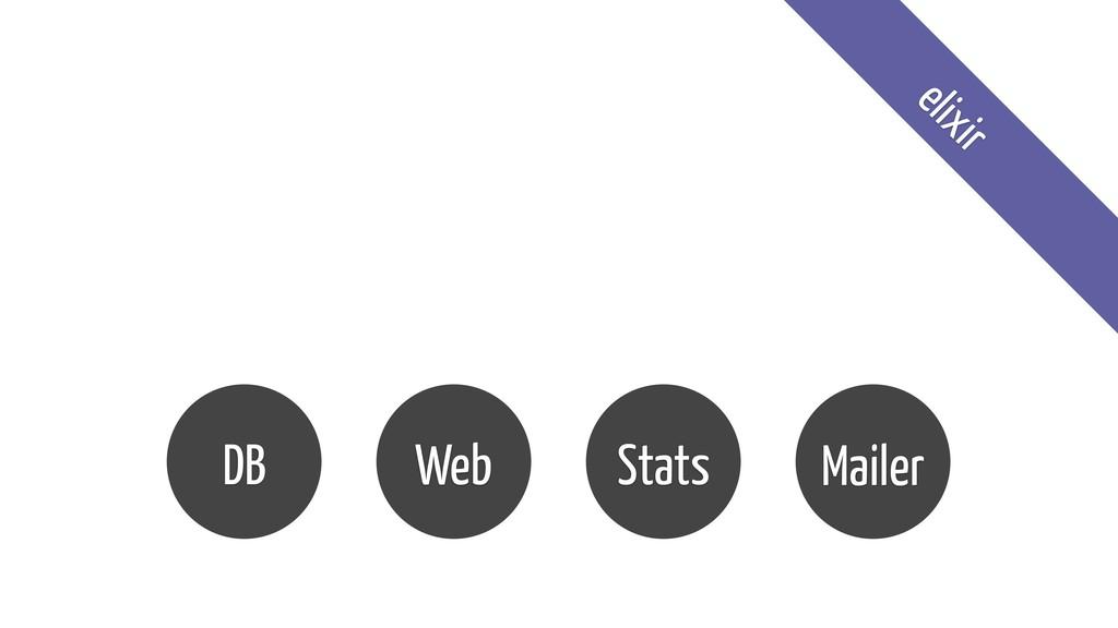 Web DB Mailer Stats elixir