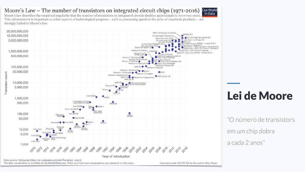 """Lei de Moore """"O número de transistors em um chi..."""