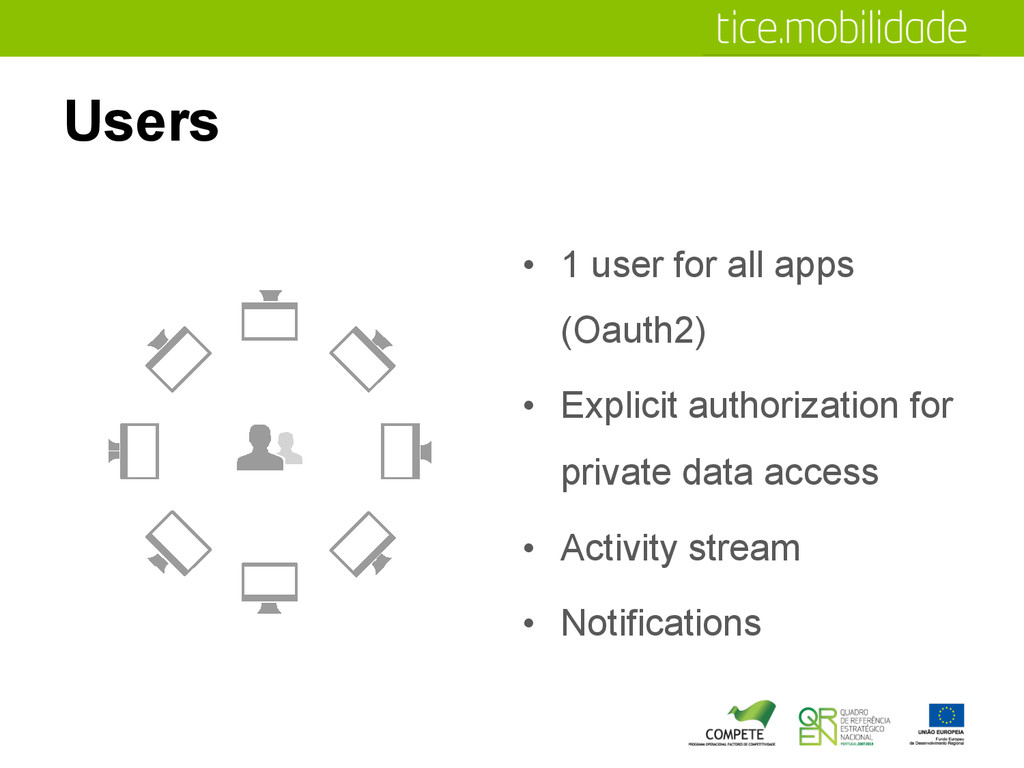 Users •  1 user for all apps (Oauth2) •  Explic...