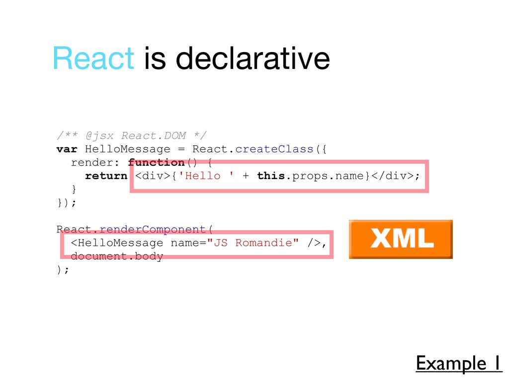React is declarative /** @jsx React.DOM */ var ...