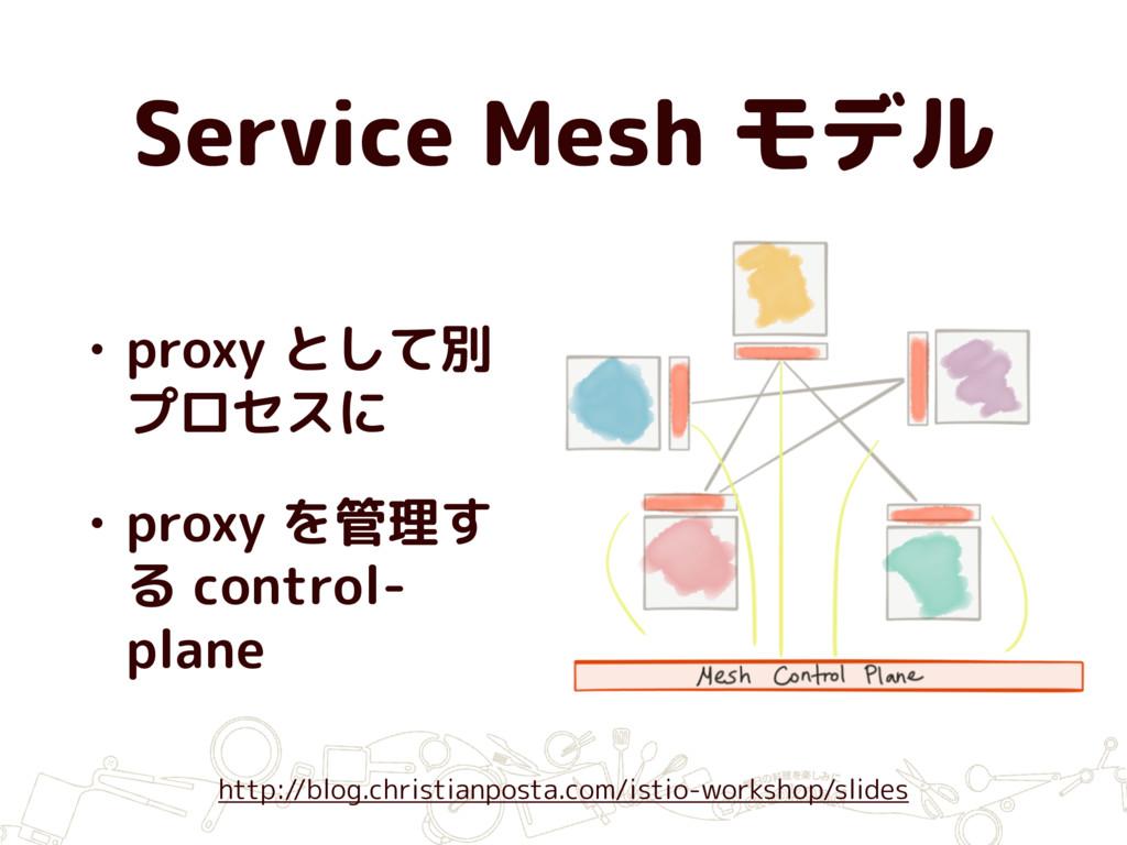 Service Mesh モデル • proxy として別 プロセスに • proxy を管理...