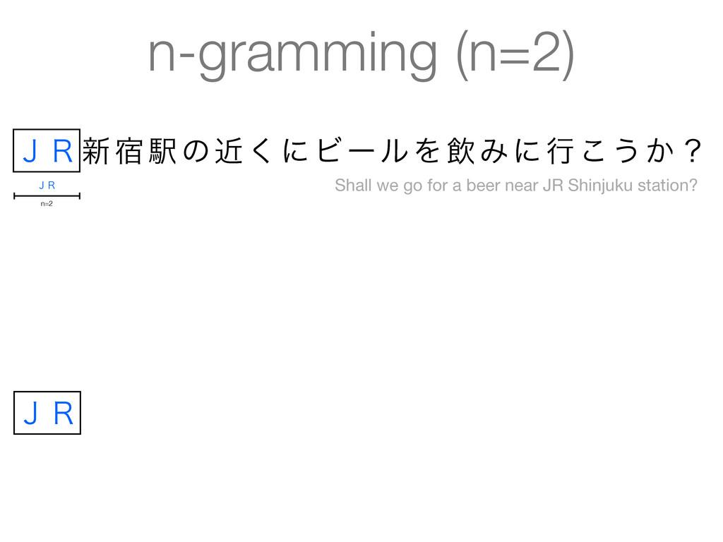 n-gramming (n=2) ̧̟৽॓Ӻͷۙ͘ʹϏʔϧΛҿΈʹߦ͜͏͔ʁ n=2 ̧̟ ̟...