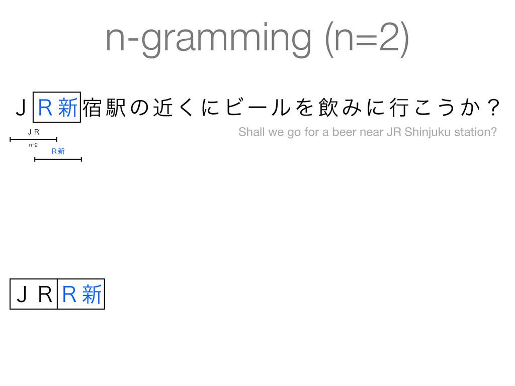 n-gramming (n=2) ̧̟৽॓Ӻͷۙ͘ʹϏʔϧΛҿΈʹߦ͜͏͔ʁ n=2 ̧̟ ̧...