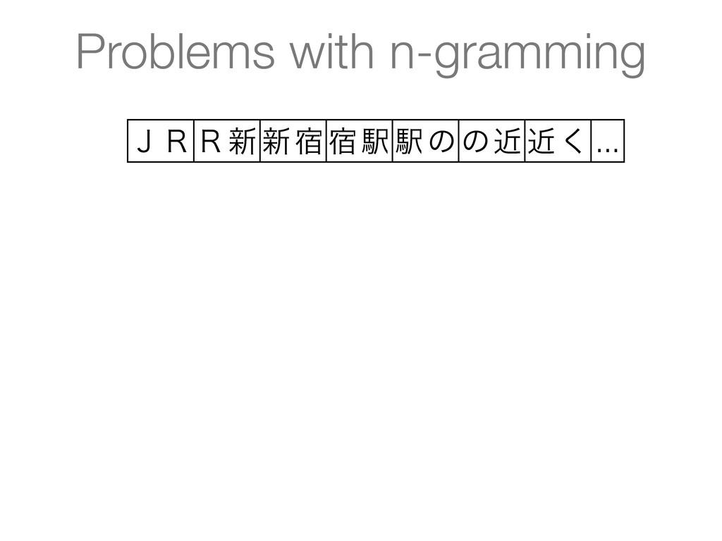 Problems with n-gramming ̧̧̟৽৽॓॓ӺӺͷͷۙۙ͘ ...