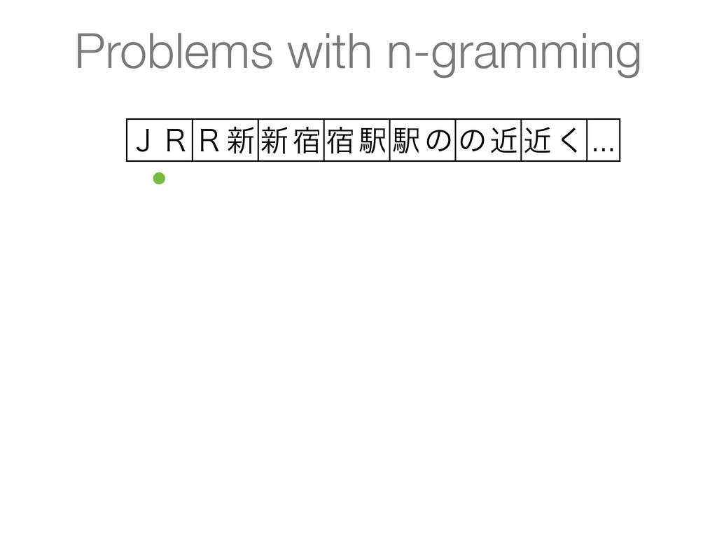 Problems with n-gramming ̧̧̟৽৽॓॓ӺӺͷͷۙۙ͘ ... ●