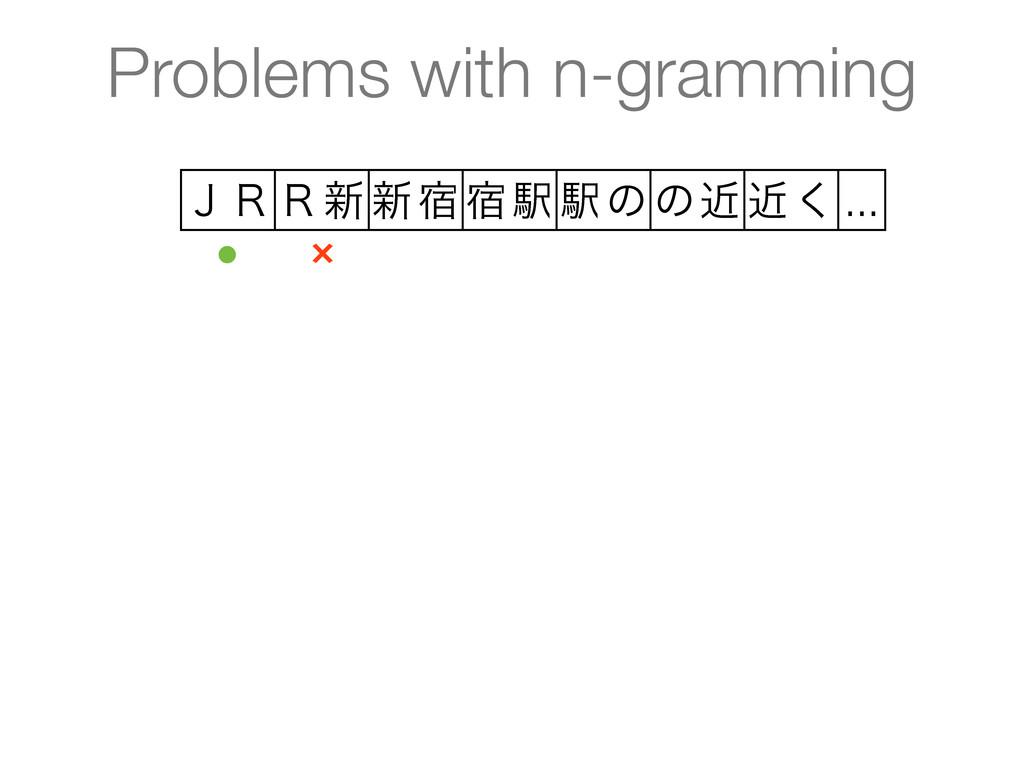 Problems with n-gramming ̧̧̟৽৽॓॓ӺӺͷͷۙۙ͘ ... × ●