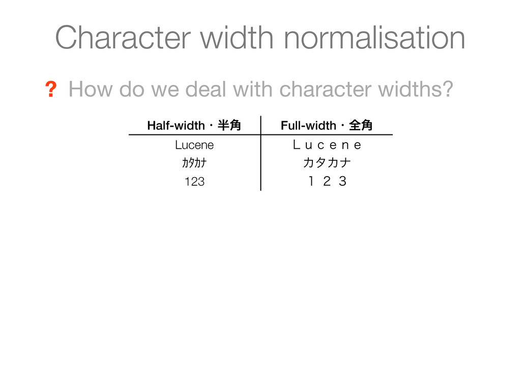 Character width normalisation How do we deal wi...