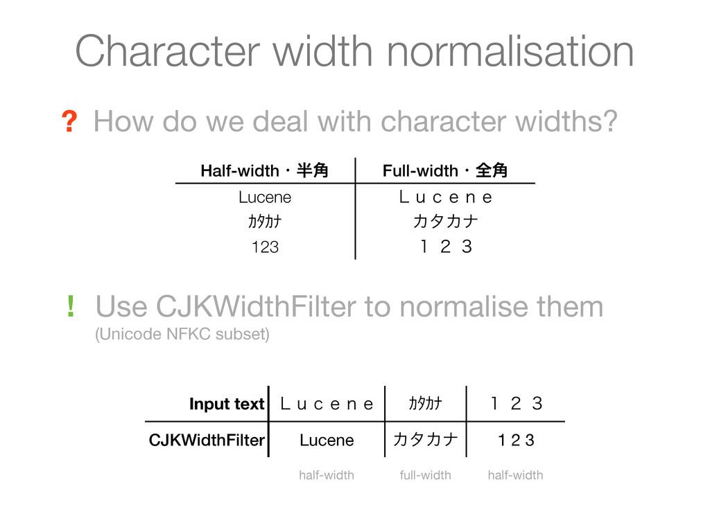 Character width normalisation Half-widthɾ֯ Ful...