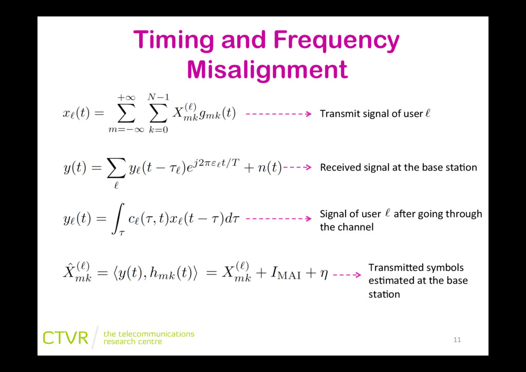 """Timing and Frequency Misalignment Transmit""""sign..."""
