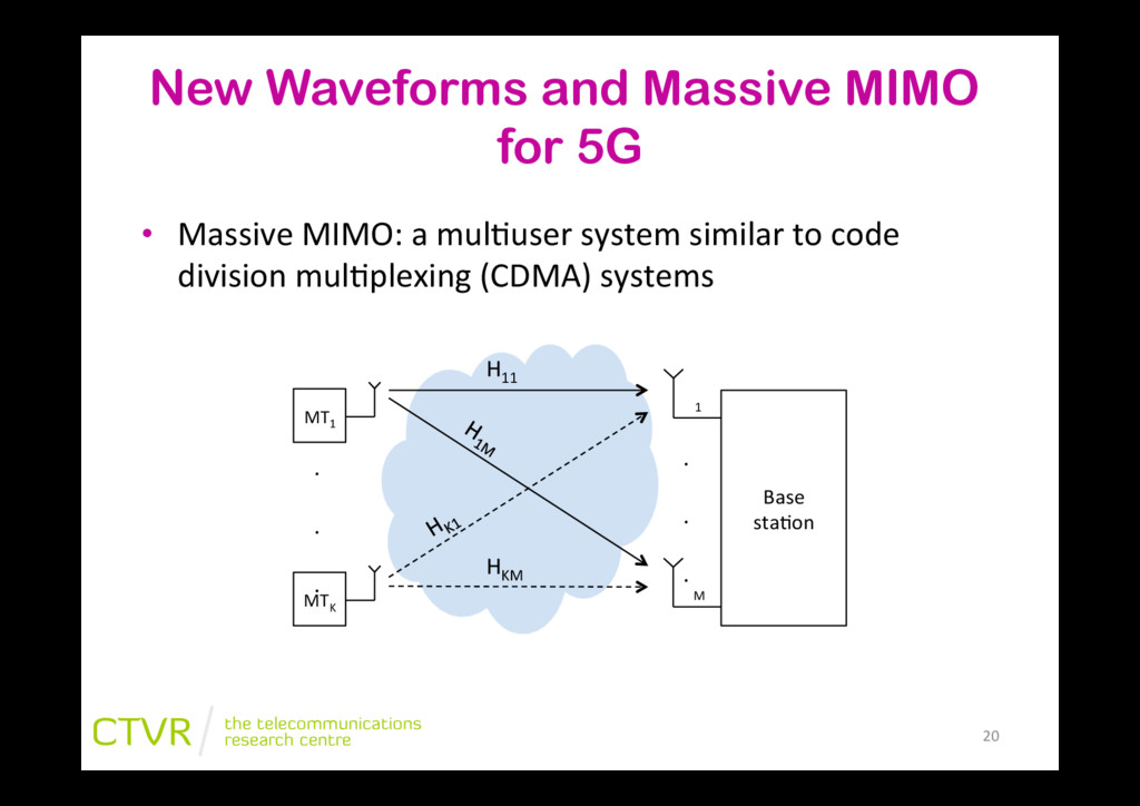 """• Massive""""MIMO:""""a""""mul2user""""system""""similar""""to""""c..."""
