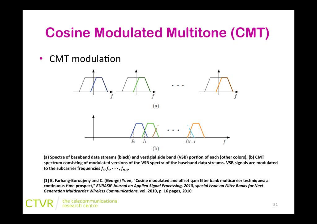 "• CMT""modula2on"" (a)&Spectra&of&baseband&data&..."