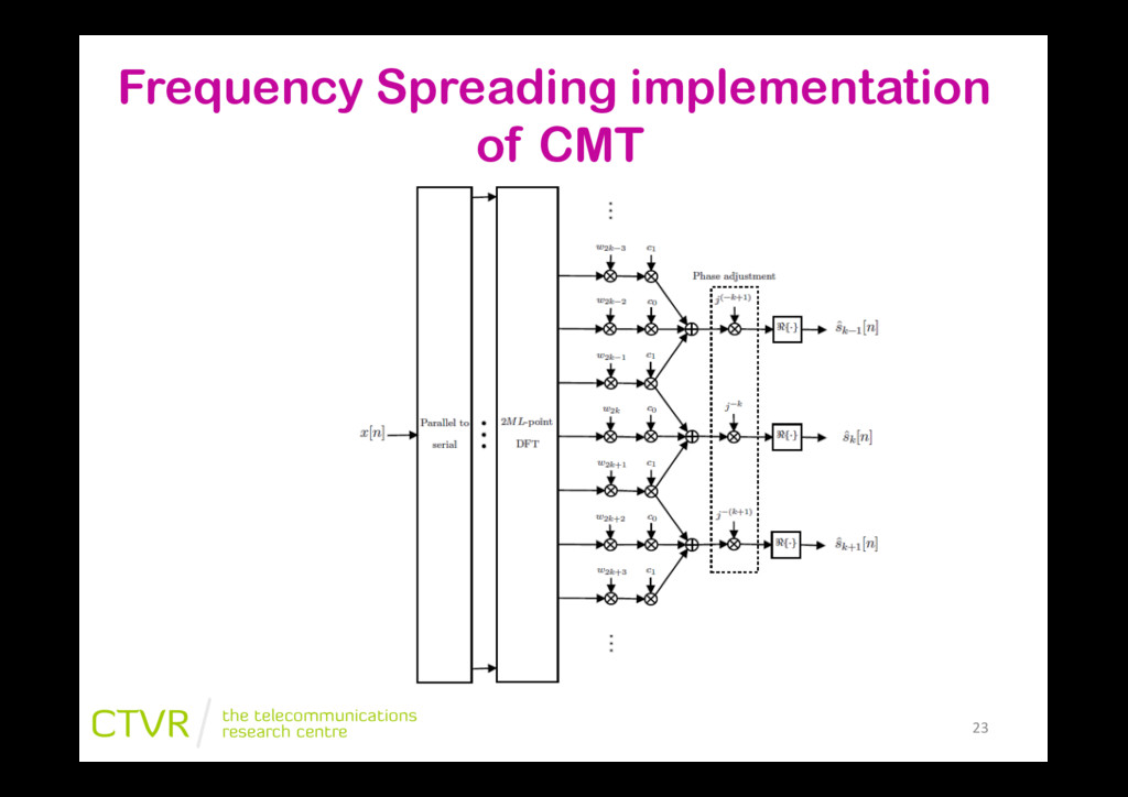 """23"""" Frequency Spreading implementation of CMT"""
