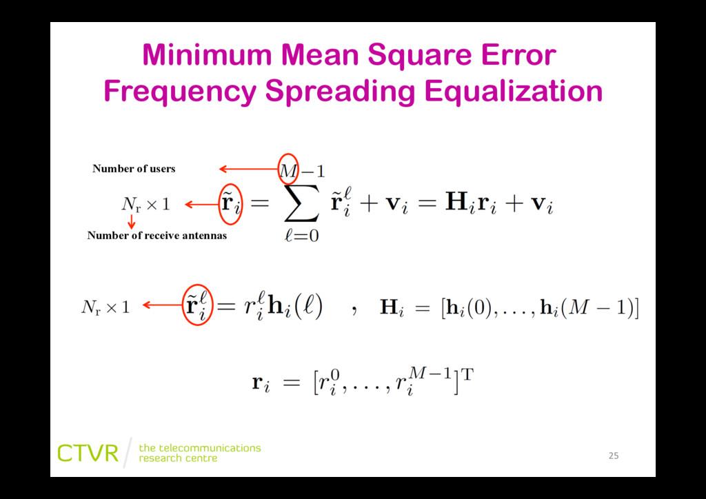"""25"""" Minimum Mean Square Error Frequency Spreadi..."""