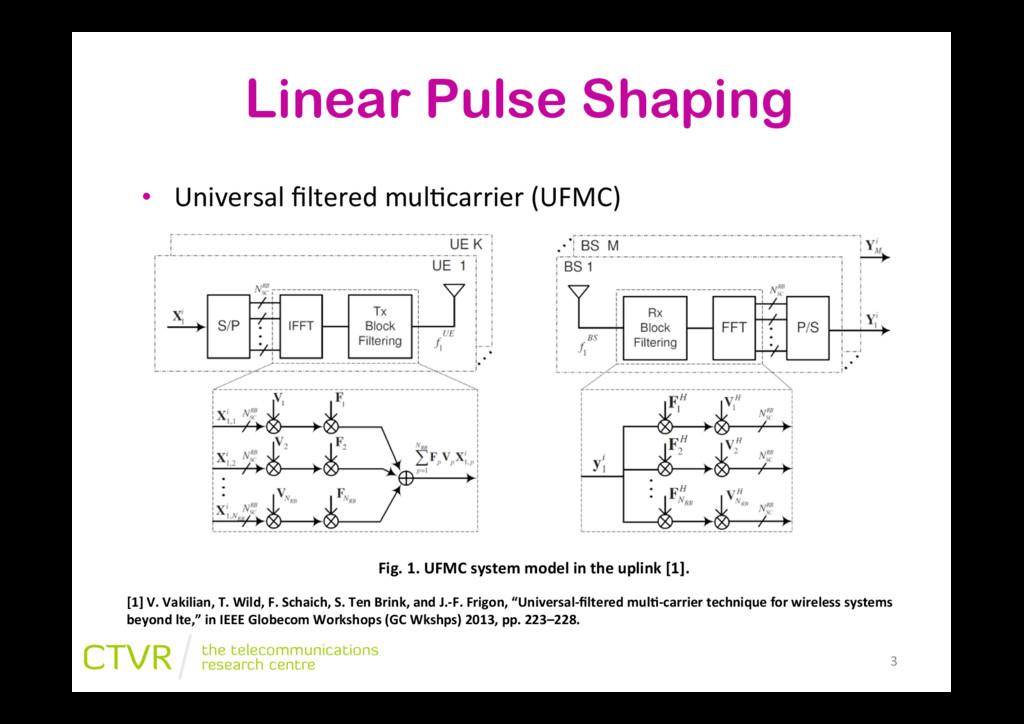 Fig.&1.&UFMC&system&model&in&the&uplink&[1].& L...
