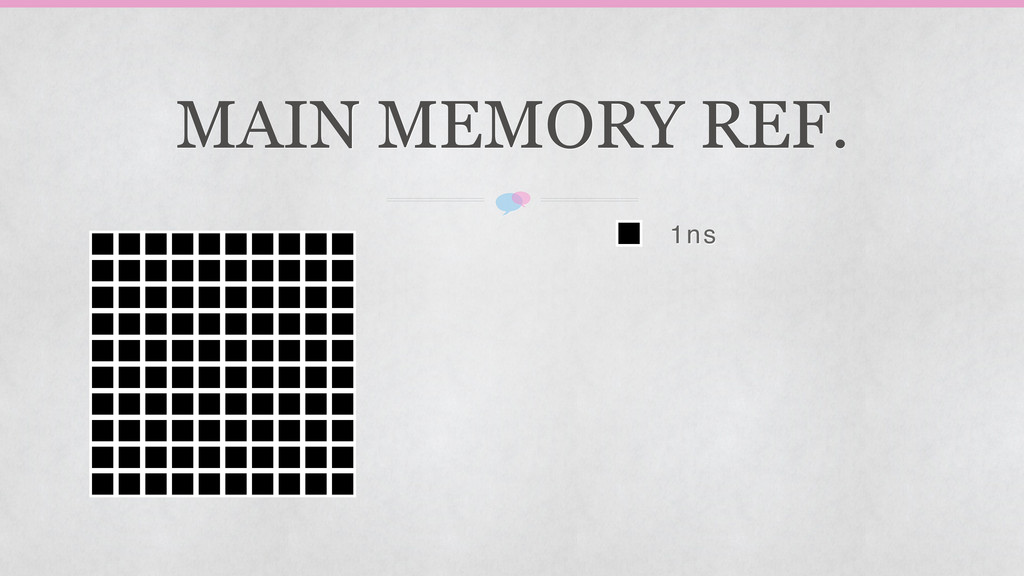 1ns MAIN MEMORY REF.