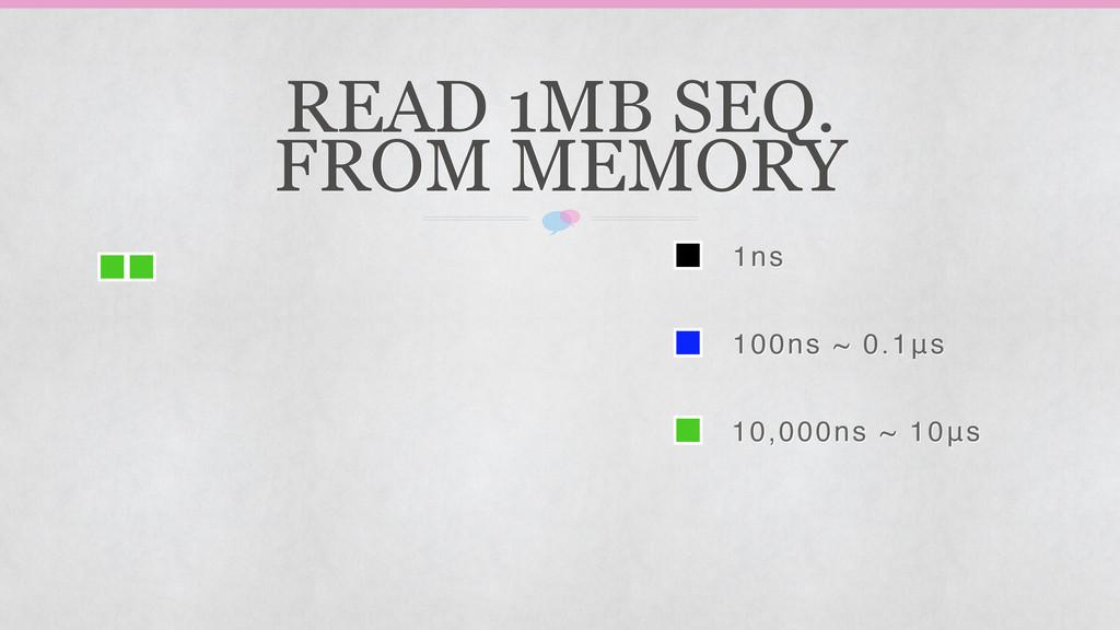 1ns 100ns ~ 0.1μs 10,000ns ~ 10μs READ 1MB SEQ....