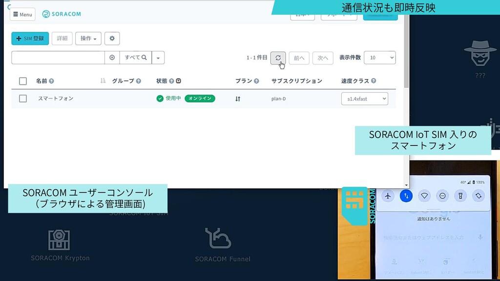 SORACOM IoT SIM 入りの スマートフォン SORACOM ユーザーコンソール (...