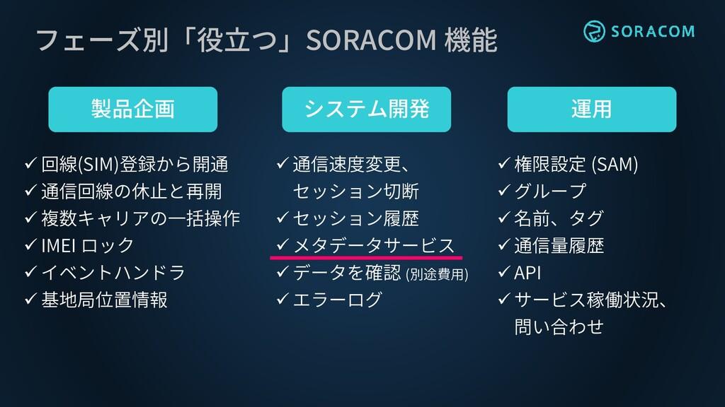 フェーズ別「役立つ」SORACOM 機能 製品企画 システム開発 運用 ✓ 回線(SIM)登録...