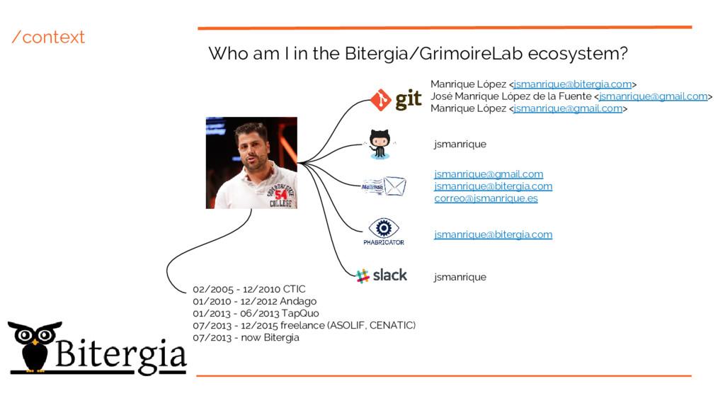 Who am I in the Bitergia/GrimoireLab ecosystem?...