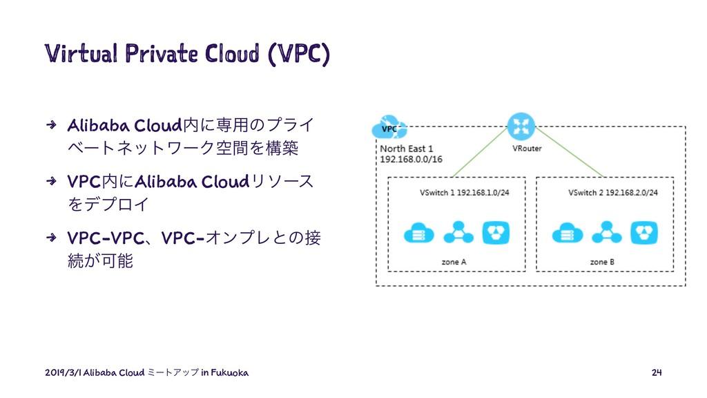 Virtual Private Cloud (VPC) 4 Alibaba Cloudʹઐ༻...